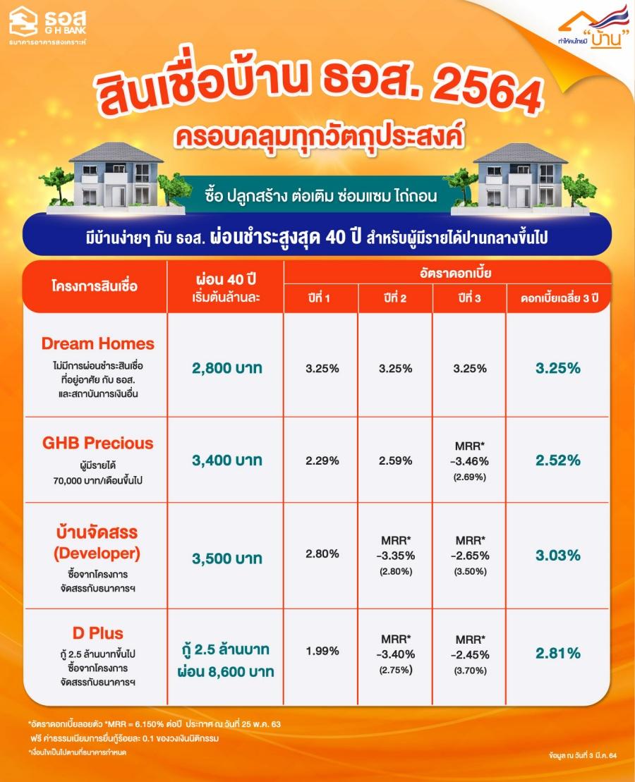 house-loan-calculate-02
