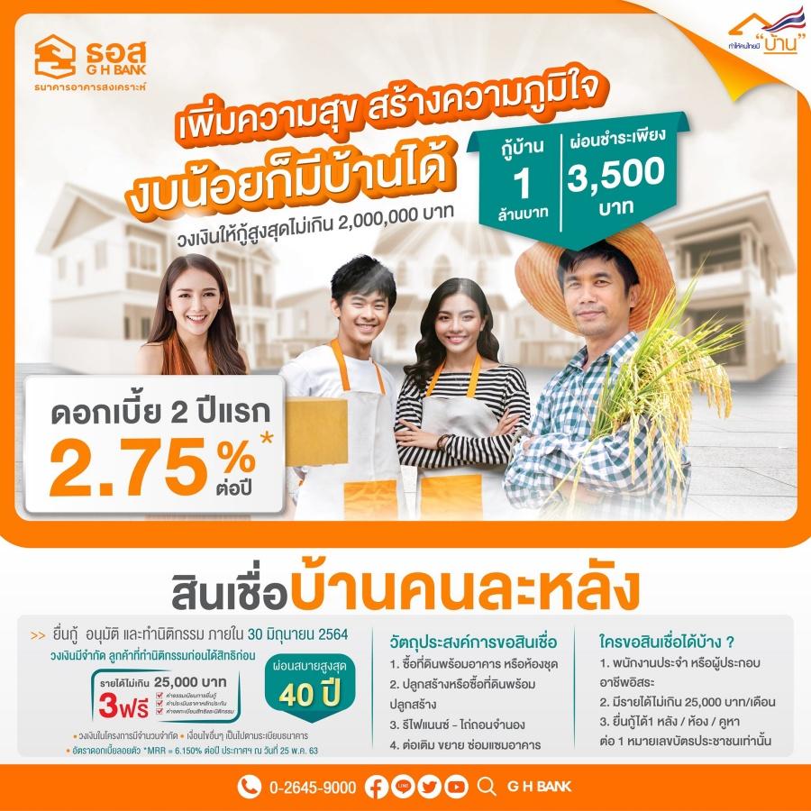low-interest-house-loan-02