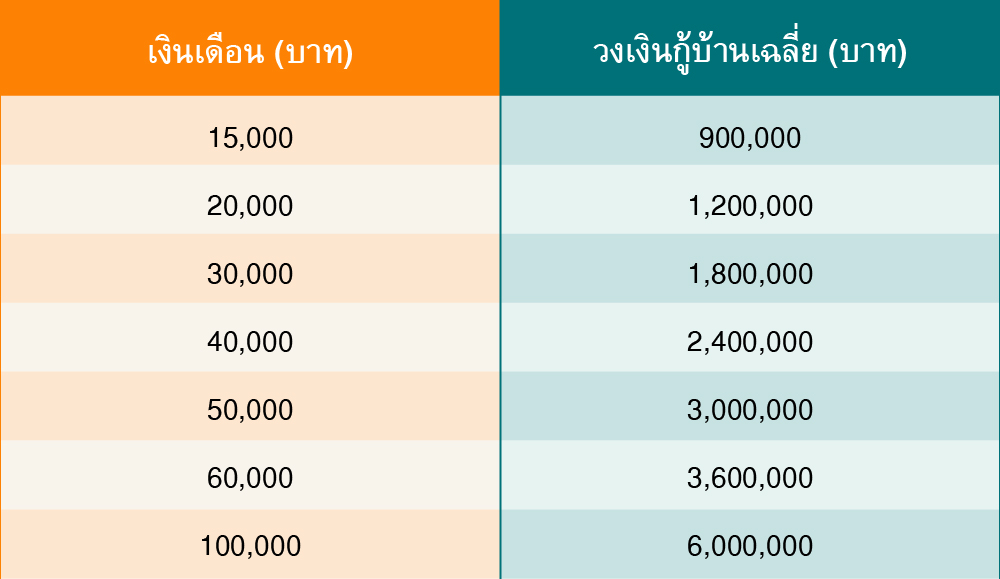 calculation-for-house-loan-02